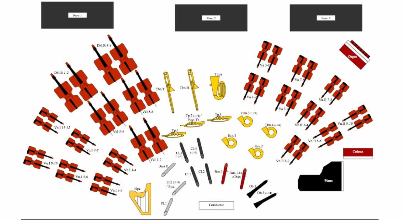 [cml_media_alt id='2148']Organisation of the orchestra[/cml_media_alt]